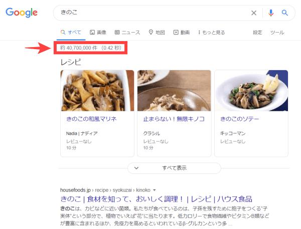 グーグル検索件数の位置