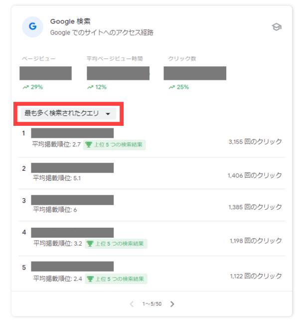サーチコンソールインサイツのGoogle検索